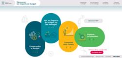 budget.ipp.eu : découvrez le nouveau site dédié au Budget